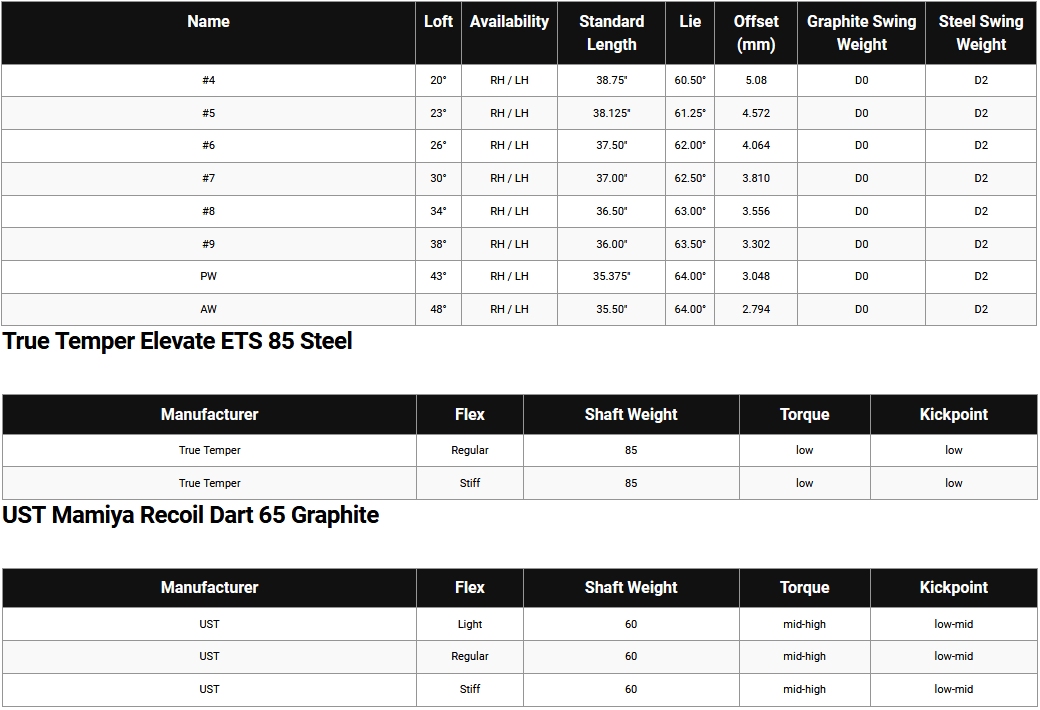 Callaway Apex DCB 21 Irons Specifications Chart