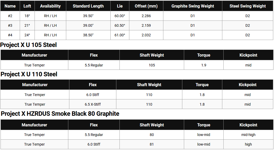 Callaway X Forged UT Irons Specifications Chart