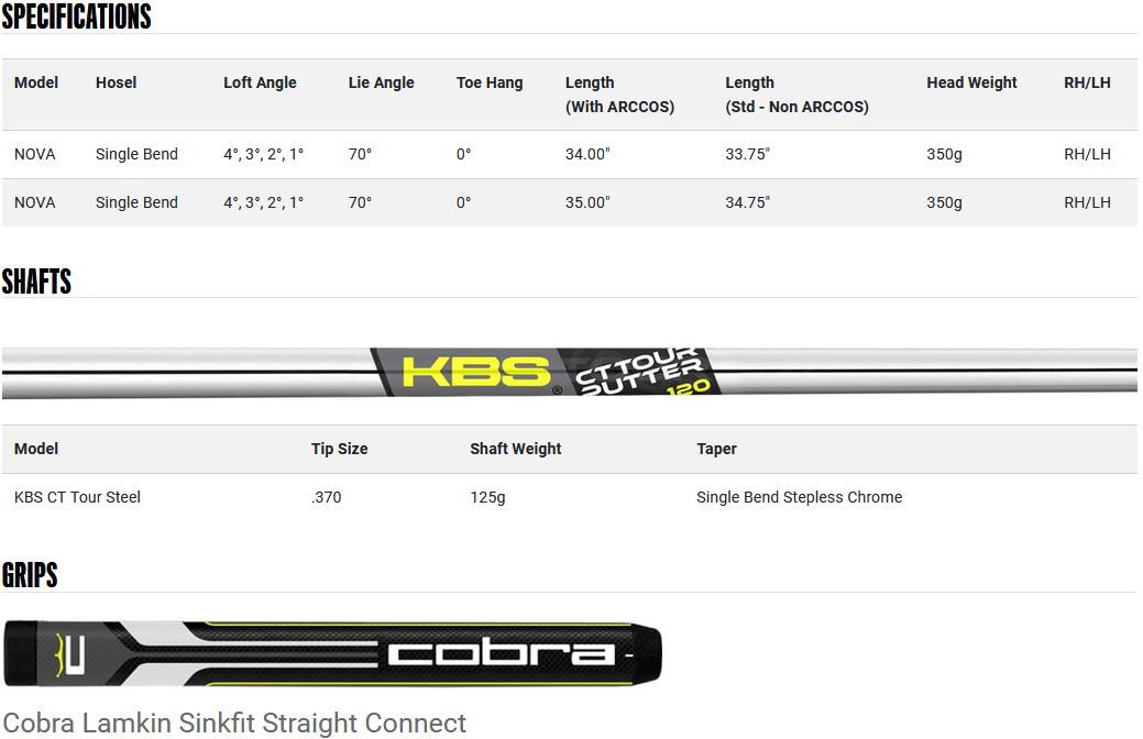 Cobra KING Vintage Series Nova Putter Product Specifications