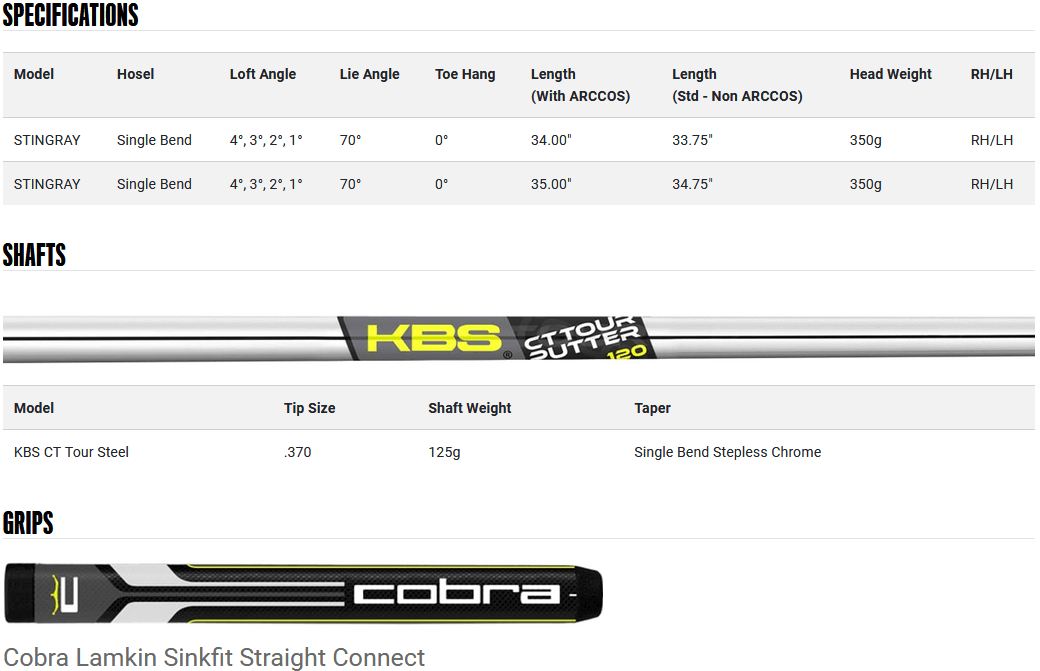Cobra KING Vintage Series Stingray Putter Product Specifications