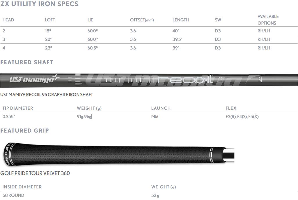 Srixon ZX Utility Irons 2021