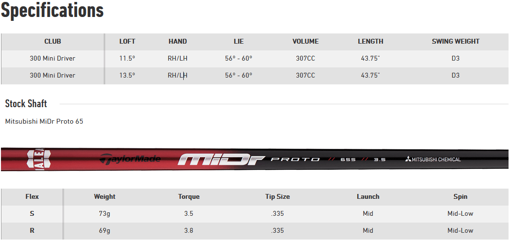 TaylorMade 300 Mini Driver Product Specs