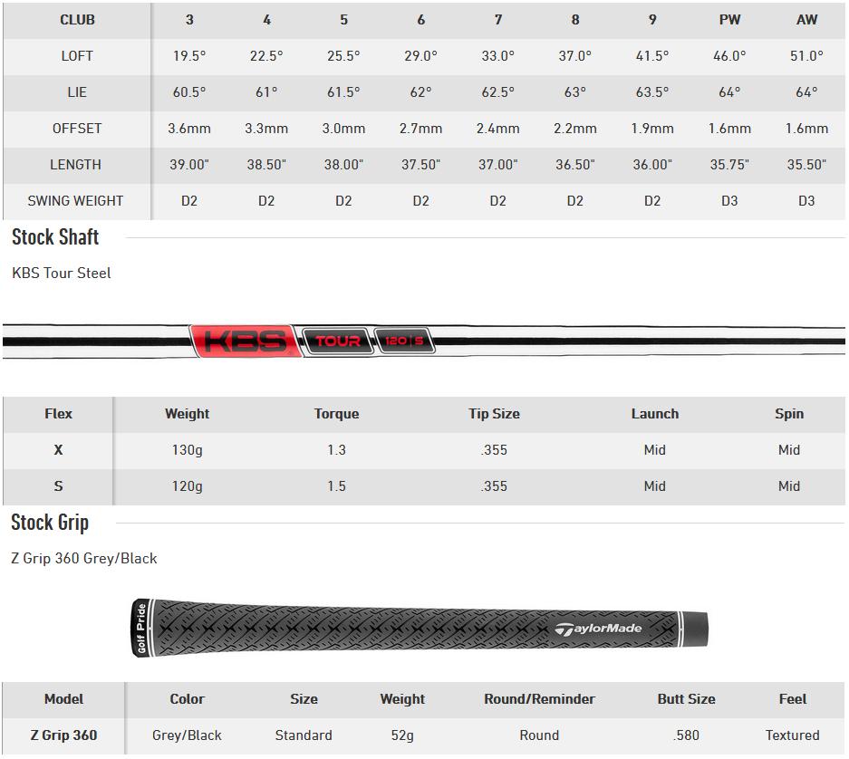 TaylorMade P770 Irons 2021